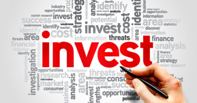 The ABC's of Real Estate Investment